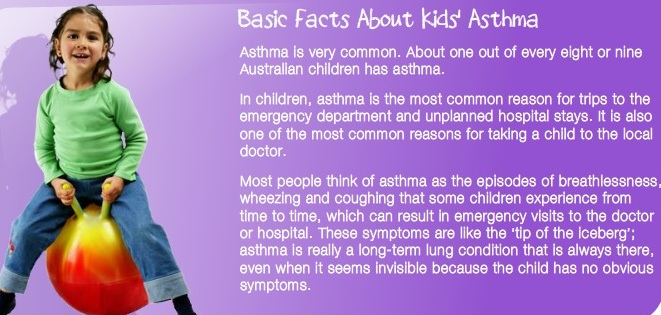 'Kids With Asthma' Hit The Web
