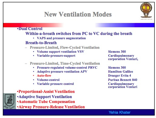 New Modes and New Concepts in Mechanical Ventilation (Prof Yehia Khater )