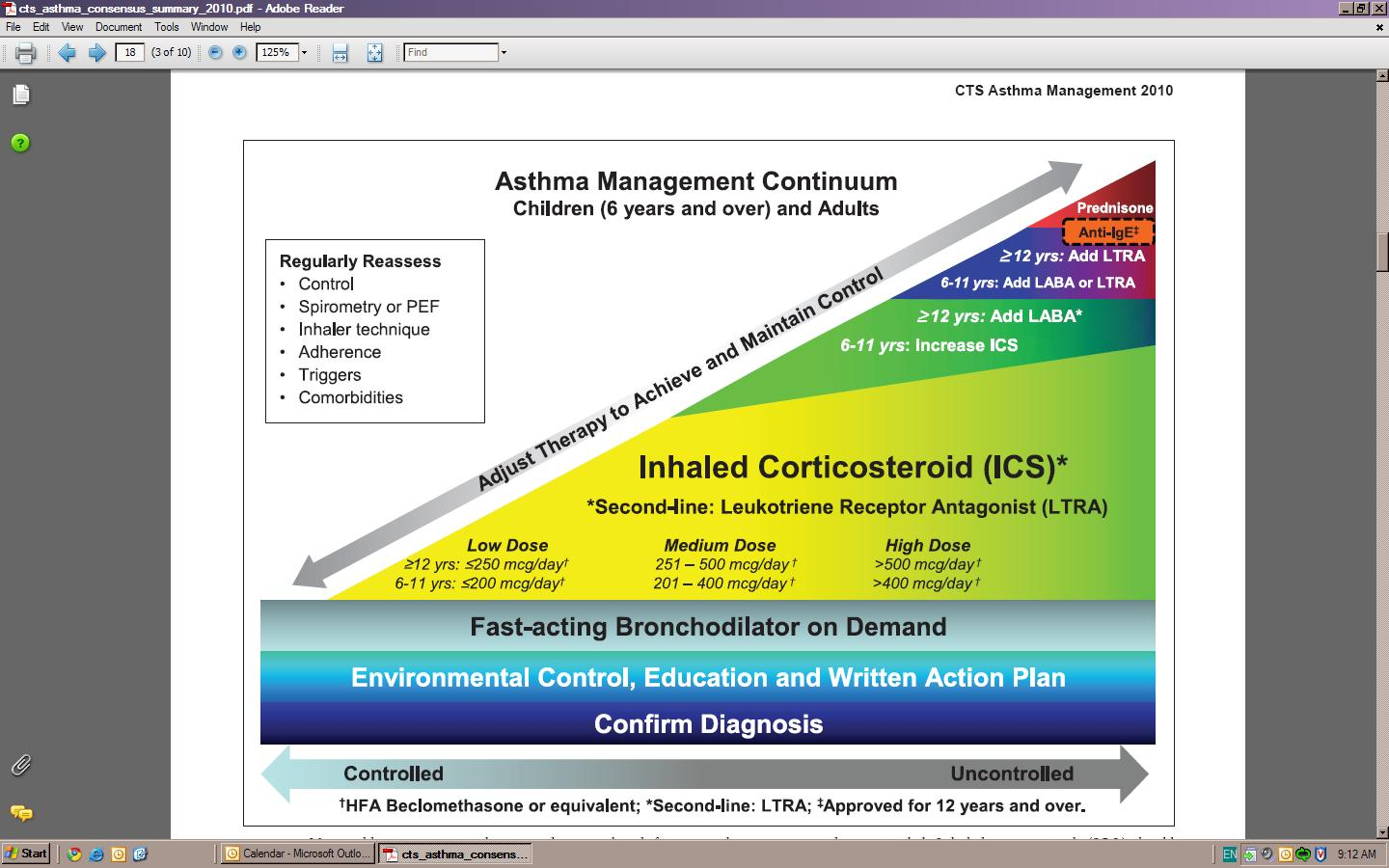 Canadian Thoracic Society Asthma Management Continuum – 2010 Consensus Summary for children six years of age and over, and adults