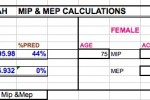 Convenient Mip / Mep Calculator for Men and Women (XLS)