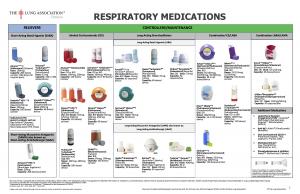 inhaler device chart