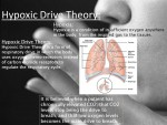 Oxygen and COPD Debunking the hypoxic drive theory (respiratory-care-sleep-medicine)